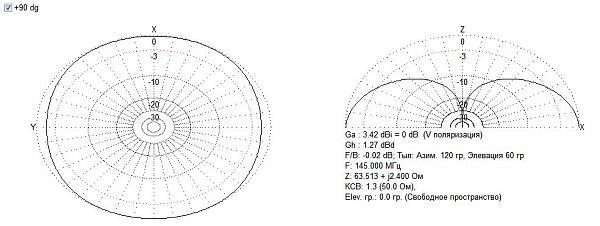 Нажмите на изображение для увеличения.  Название:ДИАГРАММА В СВО&#1.JPG Просмотров:400 Размер:71.9 Кб ID:100323