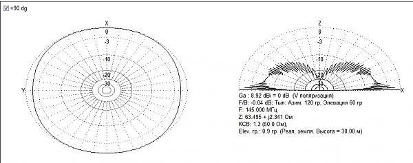 Нажмите на изображение для увеличения.  Название:ДИАГРАММА.JPG Просмотров:372 Размер:75.7 Кб ID:100324