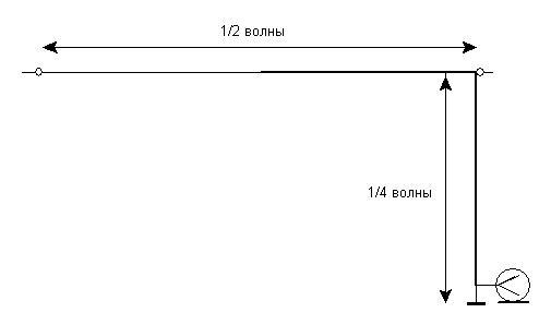 Название: ггг.JPG Просмотров: 249  Размер: 8.0 Кб