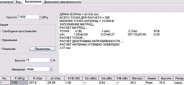 Нажмите на изображение для увеличения.  Название:CCD 7050 15 300 Om.JPG Просмотров:398 Размер:82.9 Кб ID:101558