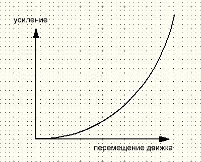 Название: график.jpg Просмотров: 255  Размер: 82.1 Кб