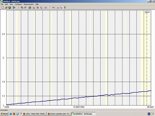 Нажмите на изображение для увеличения.  Название:1.6-30MHz 50 ohm SWR analyzer no core.JPG Просмотров:296 Размер:86.3 Кб ID:111386