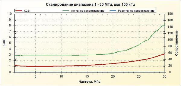 Нажмите на изображение для увеличения.  Название:Балун-3.jpg Просмотров:142 Размер:51.4 Кб ID:112127