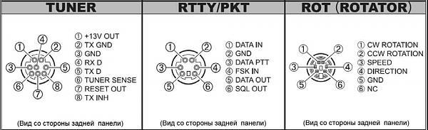 Нажмите на изображение для увеличения.  Название:DATA3000.jpg Просмотров:92 Размер:218.0 Кб ID:112300