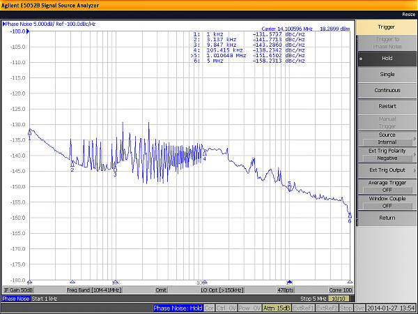 Нажмите на изображение для увеличения.  Название:FLEX-6500_Noise_80W_Wide_14100kHz.png Просмотров:135 Размер:34.2 Кб ID:114541