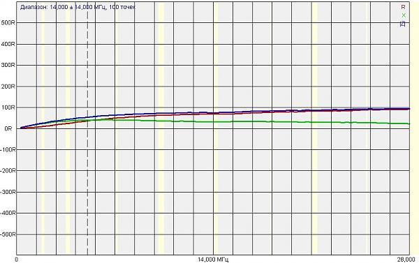 Нажмите на изображение для увеличения.  Название:Comet 250-400om.jpg Просмотров:178 Размер:87.8 Кб ID:115039