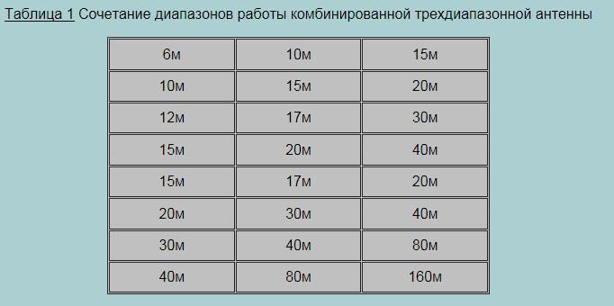 Нажмите на изображение для увеличения.  Название:таблица.jpg Просмотров:262 Размер:44.5 Кб ID:115917