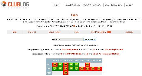 Название: TX6G.jpg Просмотров: 384  Размер: 56.3 Кб