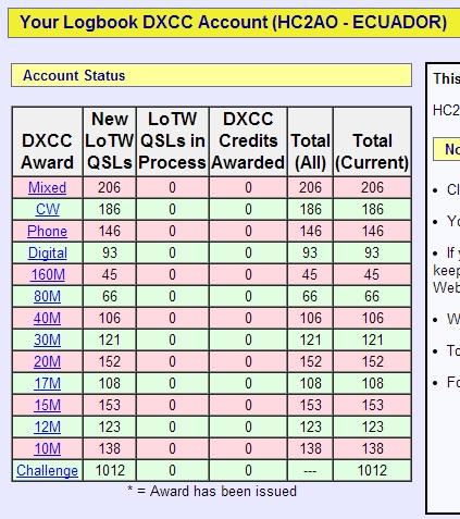 Название: dxcc.jpg Просмотров: 1208  Размер: 100.9 Кб