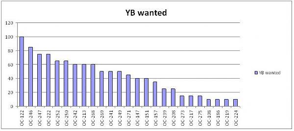 Нажмите на изображение для увеличения.  Название:YB.jpg Просмотров:96 Размер:42.1 Кб ID:119510