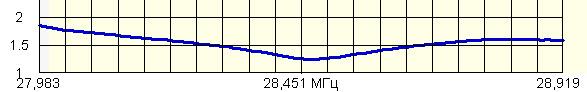 Название: cfd2849ca299.jpg Просмотров: 1252  Размер: 17.3 Кб