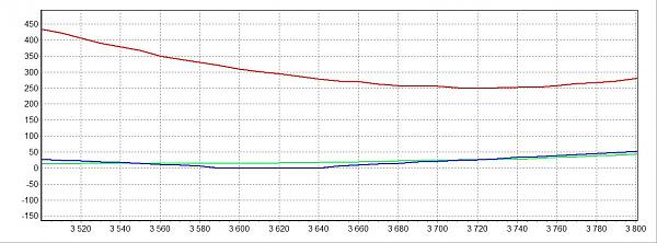 Нажмите на изображение для увеличения.  Название:3.5-3.8.JPG Просмотров:129 Размер:92.2 Кб ID:122319