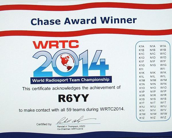 Нажмите на изображение для увеличения.  Название:R6YY_WRTC-2014.jpg Просмотров:65 Размер:165.0 Кб ID:122698