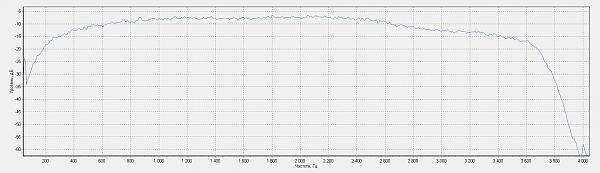 Нажмите на изображение для увеличения.  Название:АЧХ 6кГц ПЧ - 3600 Гц ФО.PNG Просмотров:154 Размер:24.6 Кб ID:125317
