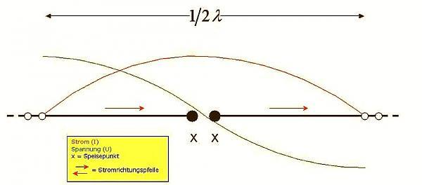 Нажмите на изображение для увеличения.  Название:00_dipol--spannung.jpg Просмотров:98 Размер:34.8 Кб ID:125804