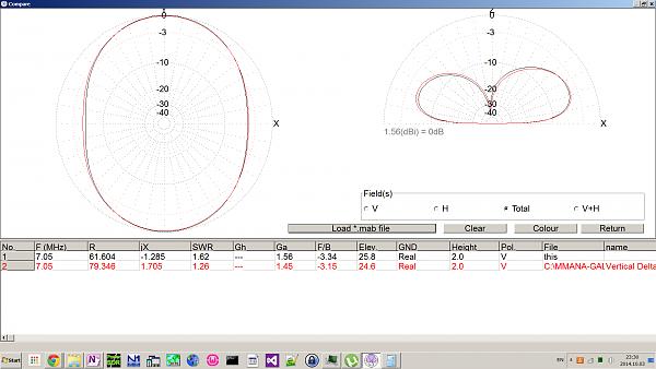 Нажмите на изображение для увеличения.  Название:Vertical_delta_compare.png Просмотров:262 Размер:111.7 Кб ID:126229