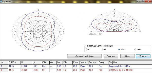 Нажмите на изображение для увеличения.  Название:сравнение.JPG Просмотров:162 Размер:100.6 Кб ID:129539