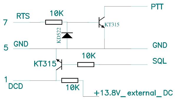 Нажмите на изображение для увеличения.  Название:SQL_PTT.png Просмотров:246 Размер:43.3 Кб ID:129898