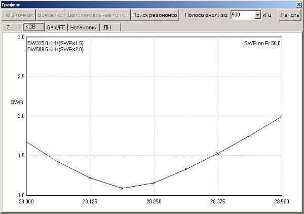 Нажмите на изображение для увеличения.  Название:SWR.jpg Просмотров:184 Размер:48.0 Кб ID:12993
