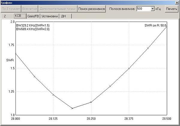 Нажмите на изображение для увеличения.  Название:SWR-8m.jpg Просмотров:154 Размер:49.0 Кб ID:12997