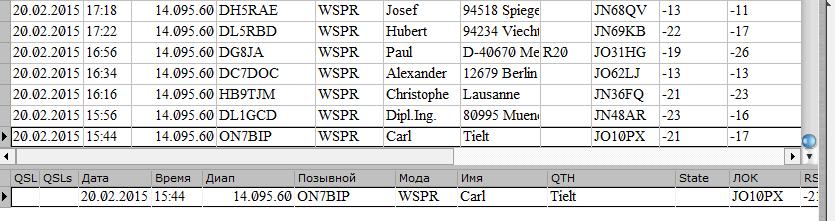 Нажмите на изображение для увеличения.  Название:wspr log 20-02-15 rc3c 20m.PNG Просмотров:103 Размер:29.7 Кб ID:134833