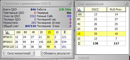 Название: SCORE UF5D.PNG Просмотров: 266  Размер: 49.9 Кб