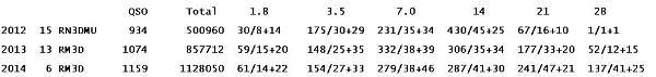 Нажмите на изображение для увеличения.  Название:RDXC stat.JPG Просмотров:71 Размер:27.3 Кб ID:135979