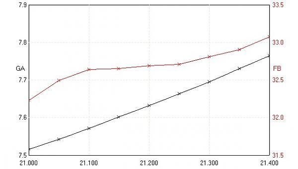 Нажмите на изображение для увеличения.  Название:34XAC1510 FB.jpg Просмотров:97 Размер:24.5 Кб ID:137700