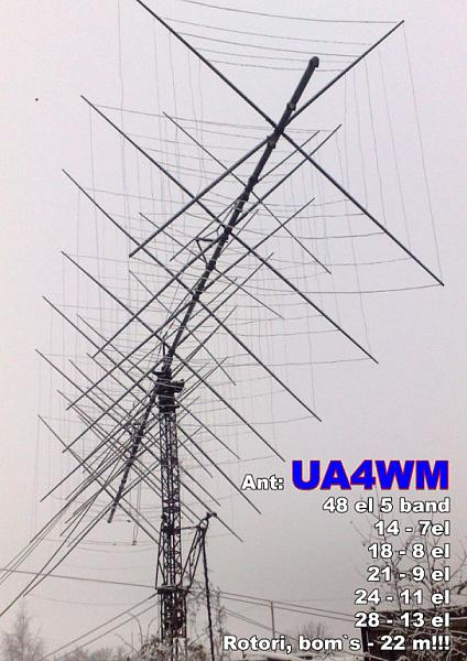 Нажмите на изображение для увеличения.  Название:UA4WM Антенны.jpg Просмотров:119 Размер:151.9 Кб ID:139042