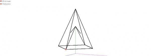 Нажмите на изображение для увеличения.  Название:pyramidon 3.55 - 7.05 nec  by rw4hfn.jpg Просмотров:91 Размер:24.0 Кб ID:140006