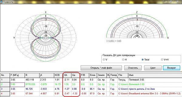 Нажмите на изображение для увеличения.  Название:Сравнение 2.JPG Просмотров:60 Размер:179.2 Кб ID:142175