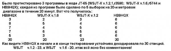 Нажмите на изображение для увеличения.  Название:Тестирование.jpg Просмотров:87 Размер:54.2 Кб ID:144821