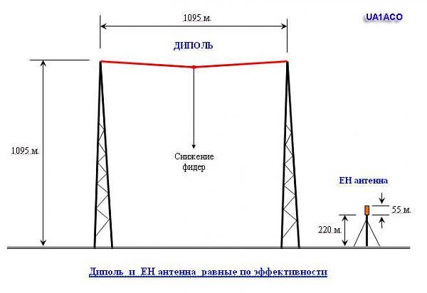 Нажмите на изображение для увеличения.  Название:137eh_13.jpg Просмотров:165 Размер:18.5 Кб ID:147126