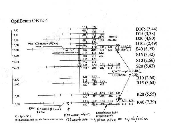 Нажмите на изображение для увеличения.  Название:размеры OB_12-4.jpg Просмотров:157 Размер:154.9 Кб ID:148215