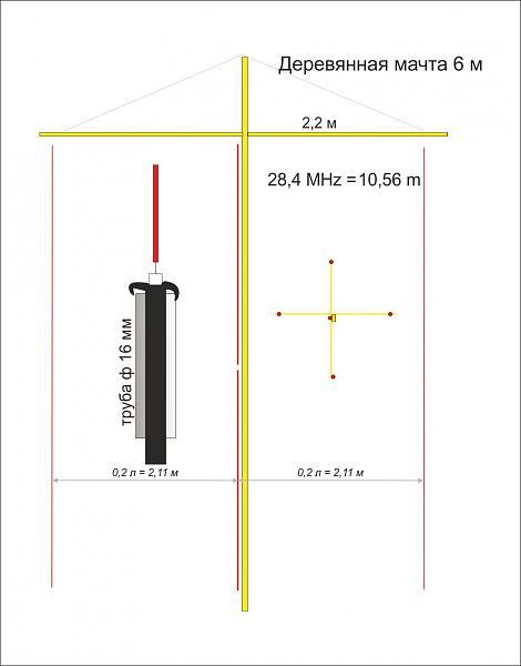 Нажмите на изображение для увеличения.  Название:вертикальная YAGI 10 m.jpg Просмотров:183 Размер:71.2 Кб ID:150240