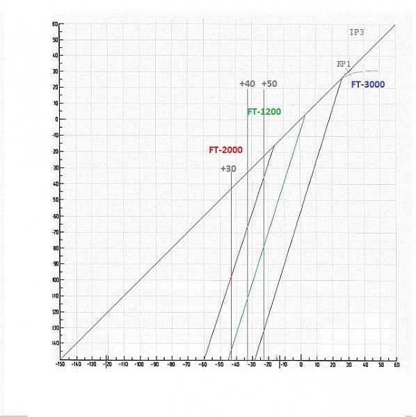 Нажмите на изображение для увеличения.  Название:1_FTDX_2000_1200_3000.jpg Просмотров:88 Размер:142.4 Кб ID:150655