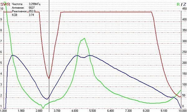 Нажмите на изображение для увеличения.  Название:antenna_graph_1.jpg Просмотров:91 Размер:163.2 Кб ID:151125