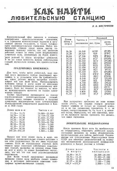 Нажмите на изображение для увеличения.  Название:ua3am_1946.jpg Просмотров:107 Размер:1.38 Мб ID:152316