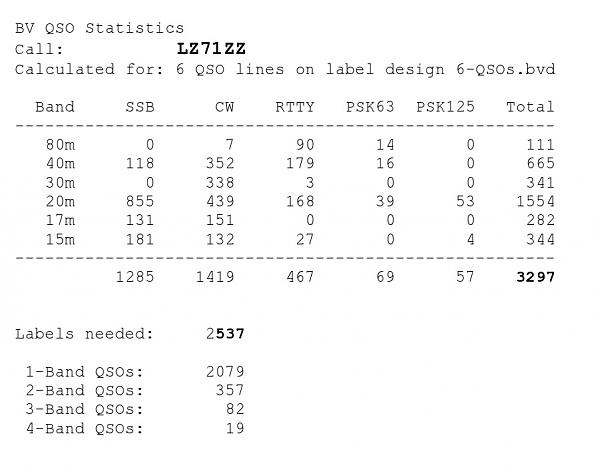 Нажмите на изображение для увеличения.  Название:BV QSO Statistics-page0001.jpg Просмотров:64 Размер:90.8 Кб ID:156508