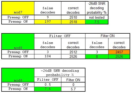 Название: test_results.jpg Просмотров: 609  Размер: 63.2 Кб