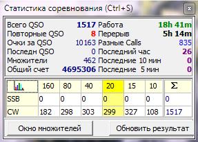 Название: STAT RDXC 2016.PNG Просмотров: 996  Размер: 33.0 Кб