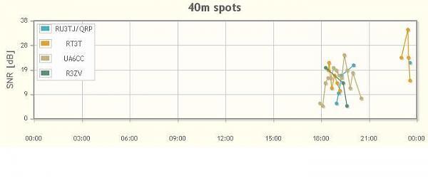 Нажмите на изображение для увеличения.  Название:R4WT skimmer.JPG Просмотров:56 Размер:18.9 Кб ID:160537