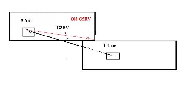 Нажмите на изображение для увеличения.  Название:g5rv-2 (1).png Просмотров:13 Размер:13.8 Кб ID:166810