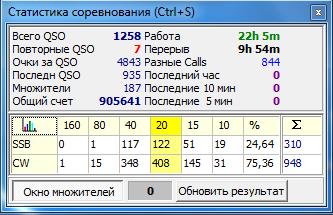 Название: IARU 2016.png Просмотров: 604  Размер: 27.0 Кб