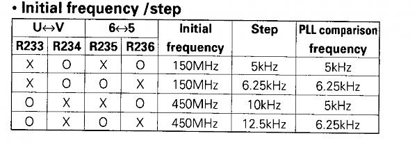 Нажмите на изображение для увеличения.  Название:initial frequency_step.png Просмотров:18 Размер:117.2 Кб ID:169120