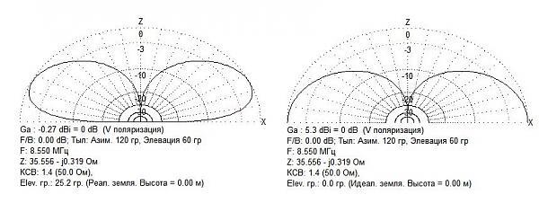 Нажмите на изображение для увеличения.  Название:GP рз-из.JPG Просмотров:5 Размер:103.2 Кб ID:170393