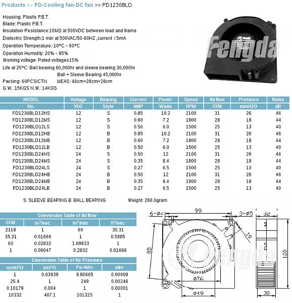 Нажмите на изображение для увеличения.  Название:FD1230BLD12MS.png Просмотров:15 Размер:123.3 Кб ID:170489