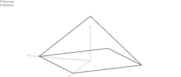 Нажмите на изображение для увеличения.  Название:Пирамидон 80-50 by rw4hfn.jpg Просмотров:12 Размер:38.6 Кб ID:170539