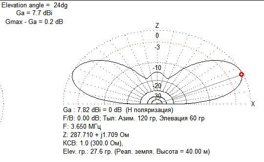 Название: ДН.JPG Просмотров: 360  Размер: 42.9 Кб