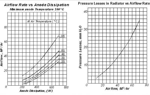 Нажмите на изображение для увеличения.  Название:графики охлажд&#10.jpg Просмотров:7 Размер:144.0 Кб ID:170772